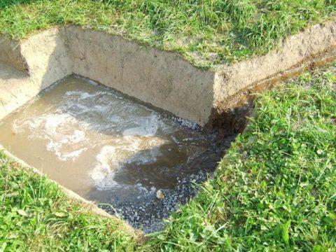 Отток грунтовых вод в приямок