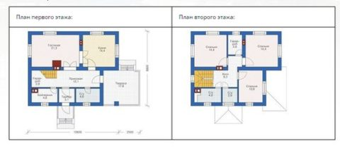 Проект дома из полистиролбетона – планировка этажей