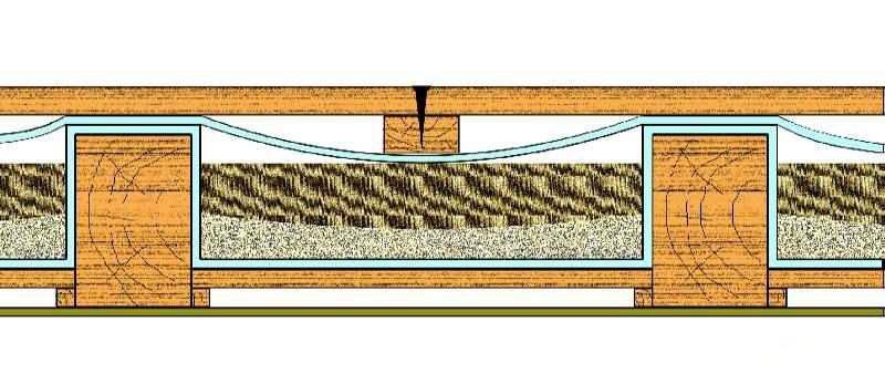 Гидро гидроизоляция цена эволит