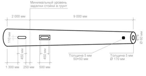 Величина, на которую заглубляются железобетонные центрифугированные столбы освещения h=9м