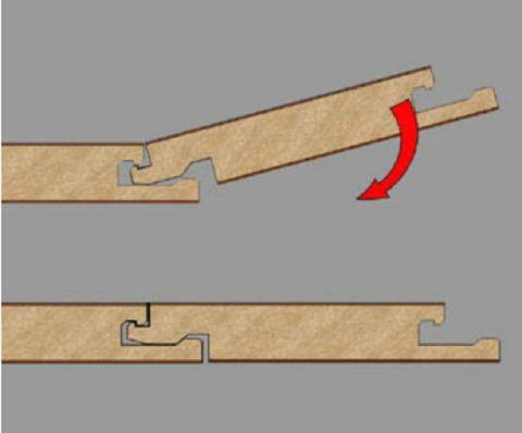 Схема соединения замка «Click»