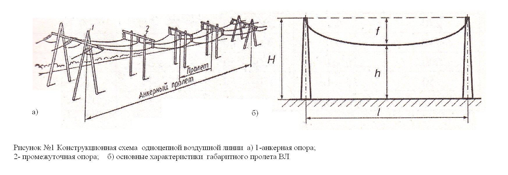 Схема передачи электрической энергии фото 508