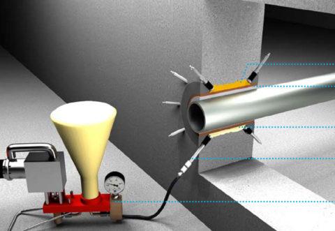 Схематичное изображение процесса инъектирования бетонной стены