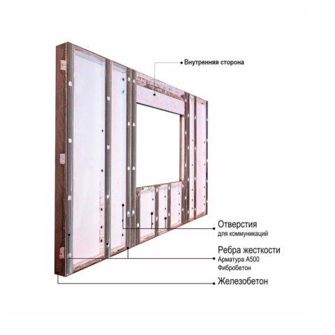 Конструкция железобетонной стеновой панели БЭНПАН с внутренними ребрами жесткости