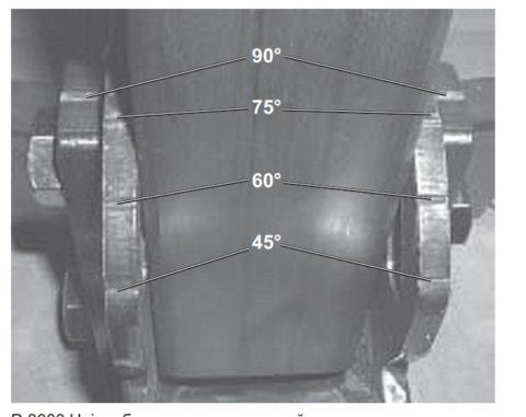 Насечки на подножке для крепления колонны под нужным углом