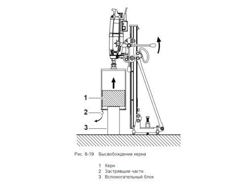 Освобождение керна с помощью дополнительного блока (подставки)