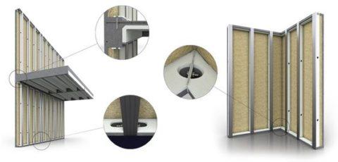 Схема соединения между собой стеновых панелей и плит перекрытия
