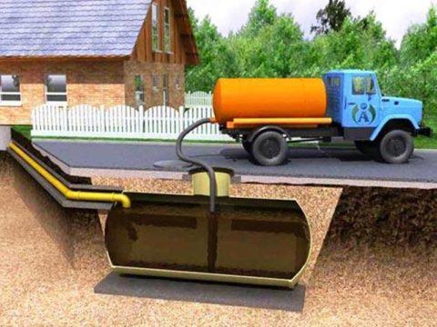 Ассенизаторская машина для откачки септиков