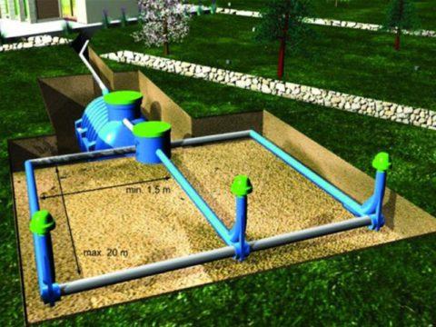Автономное очистное сооружение с полем фильтрации