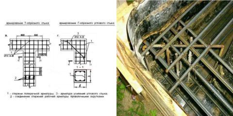 На фото пример углового соединения стального армирования