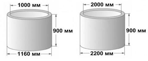 Наиболее распространенные размеры бетонных колец для канализации