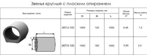 Пример маркировки звеньев