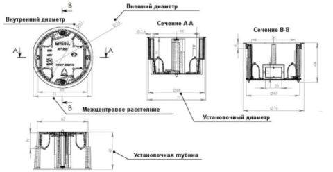 Размеры подрозетников для бетона