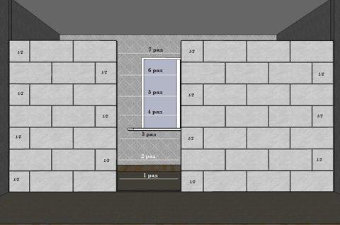 Схема укладки блоков со смещением
