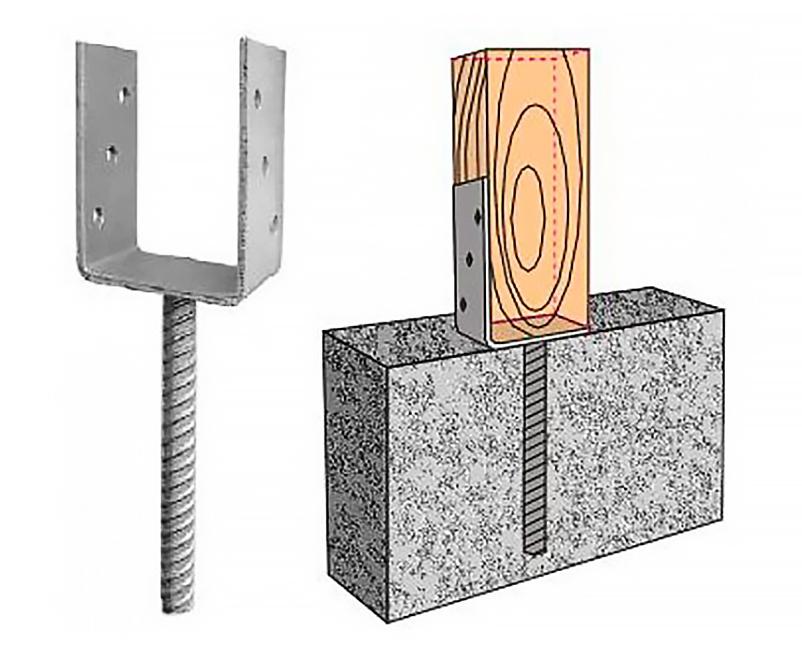 Купить крепление бруса к бетону вертикально москва бетон вертекс