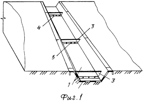Схема водоотводного сооружения