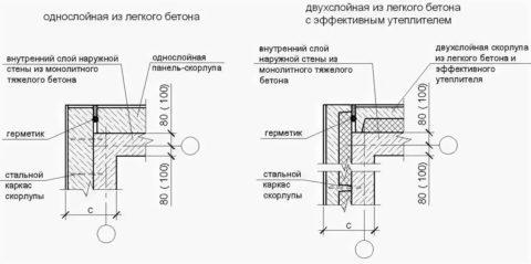 Сборно-монолитные стены