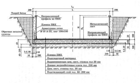 Конструкция бассейна из бетона – чертеж
