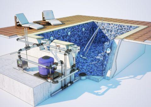 Схематическое строение бетонного бассейна