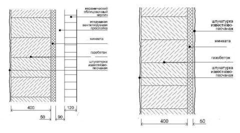 Особенности строительства бани из газобетона: две схемы отделки – 1) с кирпичной облицовкой, 2) с оштукатуриванием по минвате