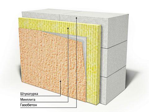 При многослойном исполнении надо просчитать теплосопротивление всех слоёв стенового пирога